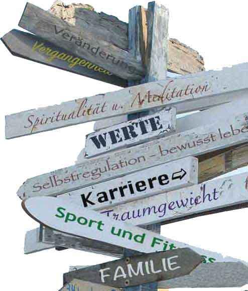 Life-Coaching Konstanze Quirmbach