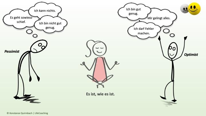 Optimist vs. Pessimist